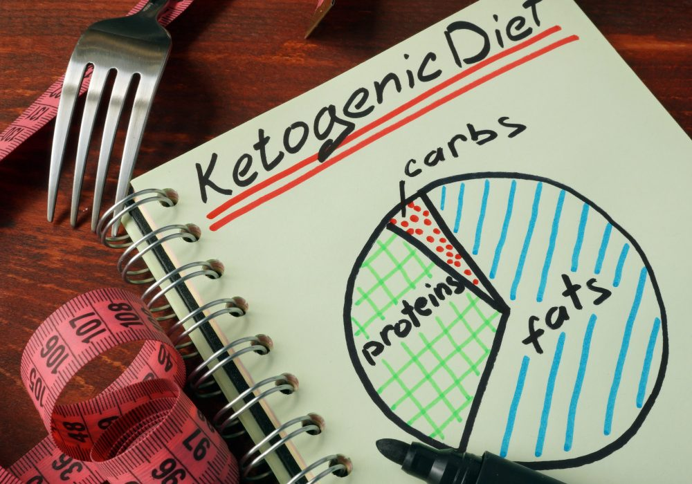 Does the Ketogenic Diet Work?  | PYHP 028